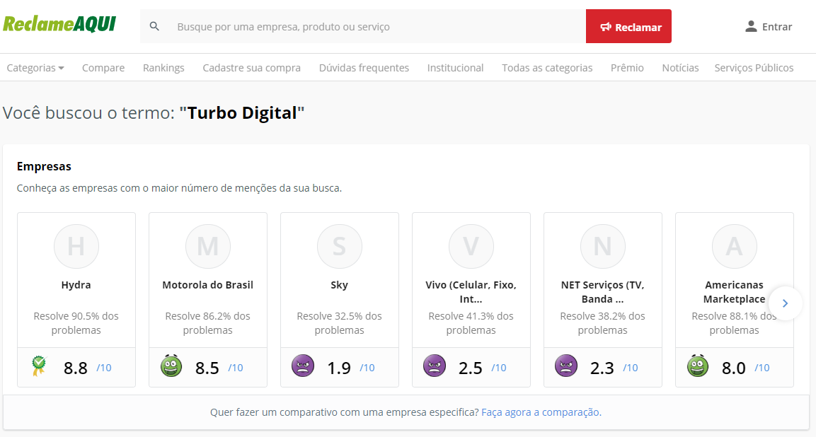 Turbo Digital reclame aqui