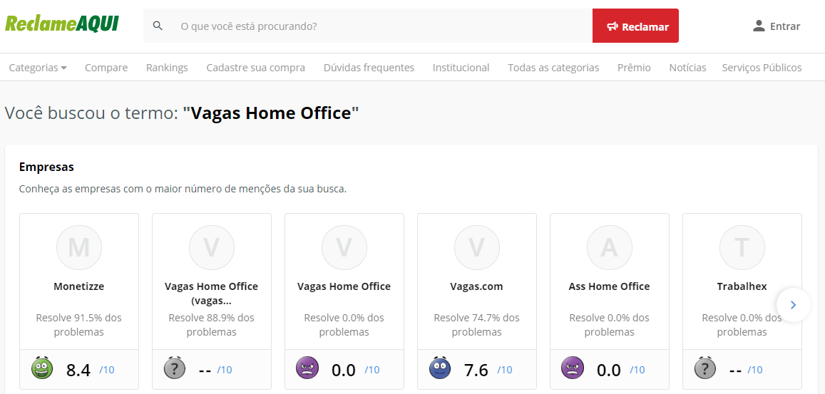 Vagas Home Office reclame aqui